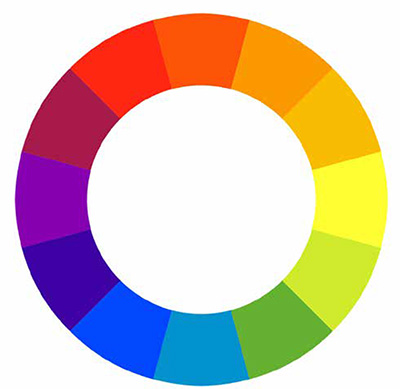 Color wheel.