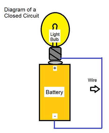 Closed Circuit Labels - Electrical Wiring Diagram •