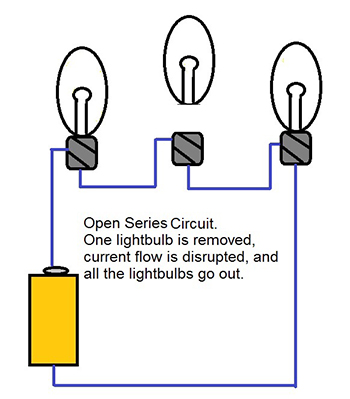 Why did my string of holiday lights go out? - MSU Extension
