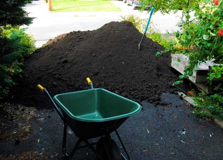The shocking truth about topsoil msu extension for Garden soil definition