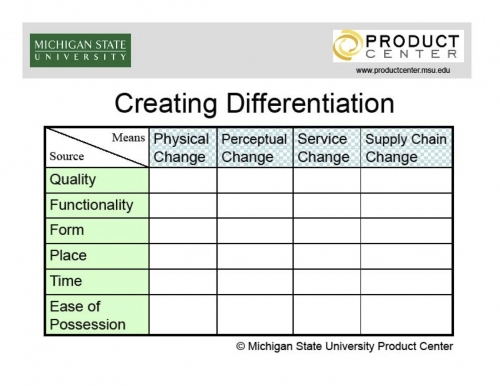 differentiation can add value to your products