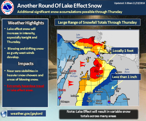 a study on the increase of lake effect snowfall