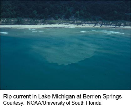 Image of a rip current in Lake Michigan at Berrien Springs.