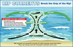 rip current illustration.