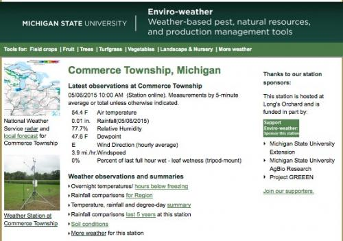 Enviro-weather station page