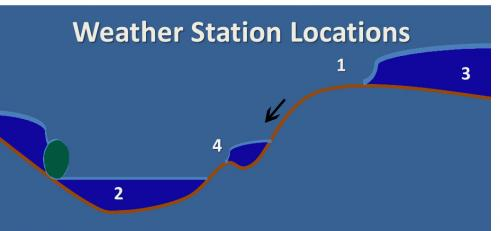 Enviroweather station locations