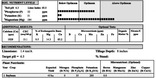 MSU soil test results