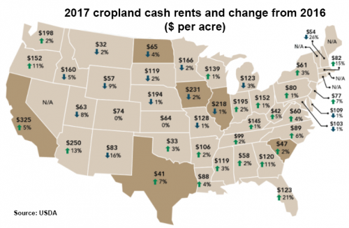 2017 cropland cash rents and change from 2016