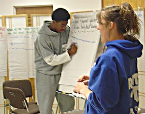 Teens planning
