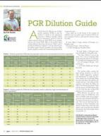 PGR dilution guide