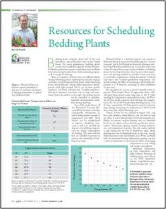 Resources for scheduling bedding plants